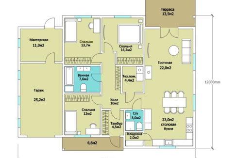 План 1 этажа каркасного дома Z-131