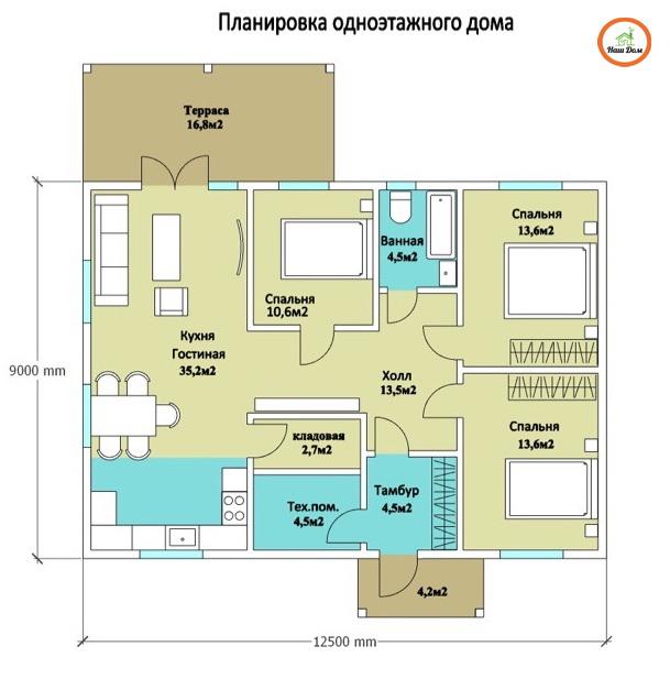 План 1 этажа каркасного дома Z-61