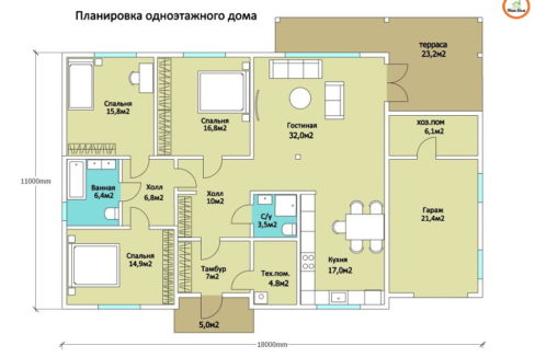 План 1 этажа каркасного дома Z-123